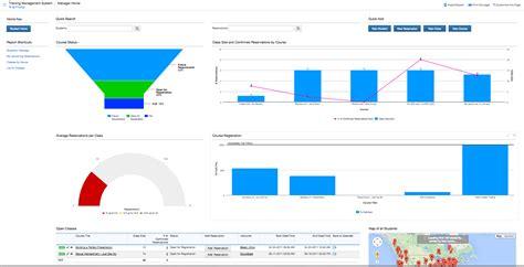 online tutorial management system online hr software human resource management software
