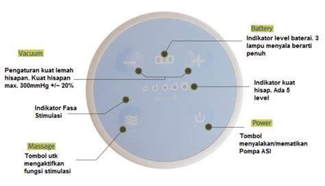 Murah Medela Cup Feeder Baby jual spectra cimilre m1 breastpump elektrik murah selevel