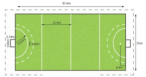 diagram of a hockey pitch course crumling l 2017 portfolio