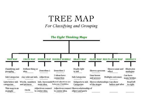 treemap diagram thinking maps april jimenez bportfolio