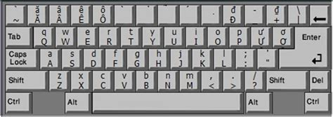 keyboard layout vietnamese figure 20 the layout of a typical vietnamese keyboard
