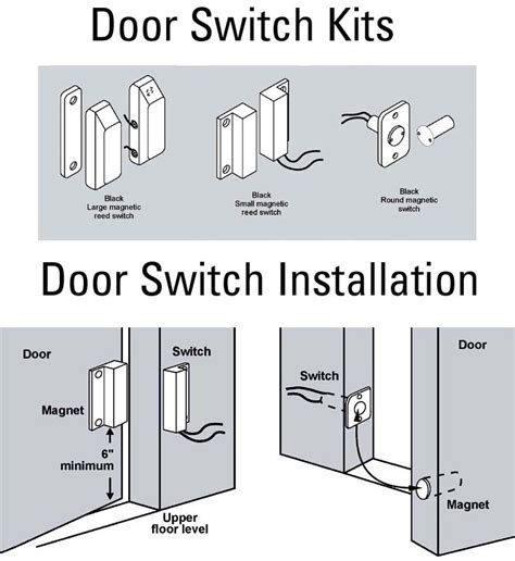 door jamb diagram door jamb switch wiring diagram 31 wiring diagram images