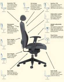 Desk Chair Guide Office Chair Office Seating Ergonomic Office Chair