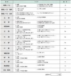 旧版 脳卒中治療ガイドライン2009 mindsガイドラインライブラリ