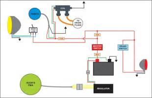 wiring diagram yamaha xs650 forum