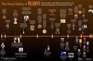 halloween origins history of the hallowtide celebrations historia vivens