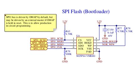 pull up resistor for spi spi1 controller access to flash and carrier board not linux based arm9 based platforms