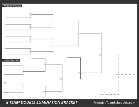double elimination tournament bracket template printable 8 team elimination bracket