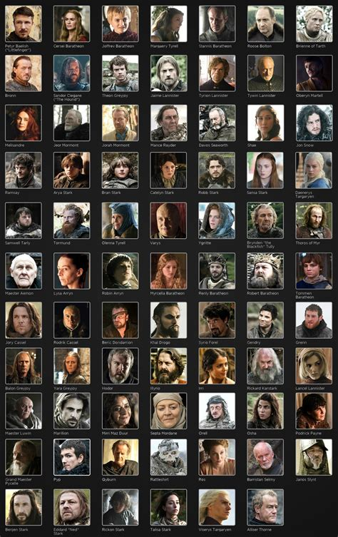 of thrones names of thrones major characters faces with names hbo cast sheet