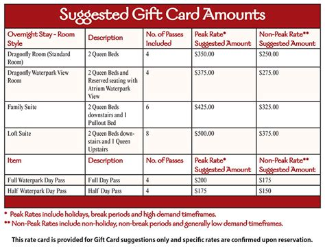 Showcase Gift Card Balance - frankenmuth mi gift cards gift ftempo