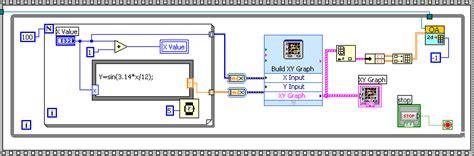 online tutorial labview help online labview vi sending xy data to origin