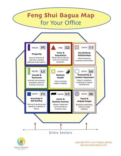 Feng Shui Tips For Office Desk Fung Shui Tips For Your Business