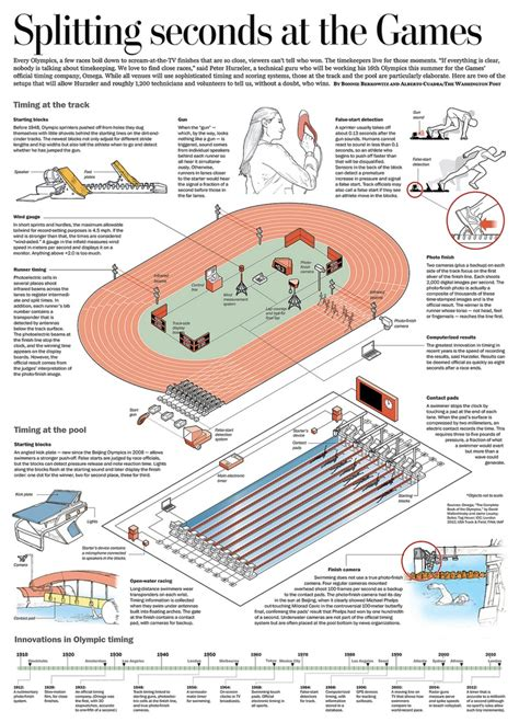 washington post health and science section 47 best my graphics images on pinterest infographics