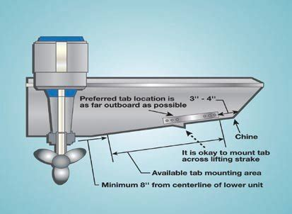 trim tabs for aluminum boat how to install trim tabs boatus magazine