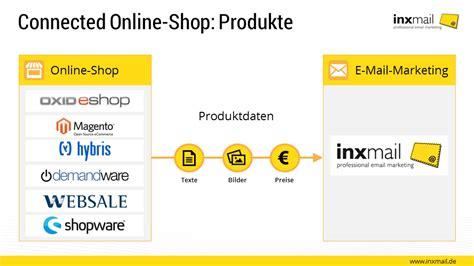 blog archives bizinternet e commerce integration f 252 r die newsletter software teil 4