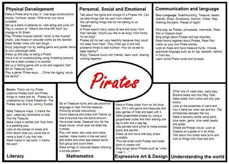 medium term plan template 17 best images about eyfs pirate theme on