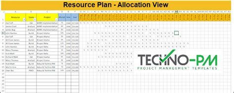 resource plan template track   allocation project management templates