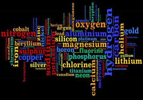 chemistry quiz chemicals  elements learn chemistry