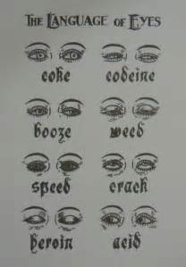 things to know before getting a tattoo incredible infographic the language of eyes on drugs the optical vision site