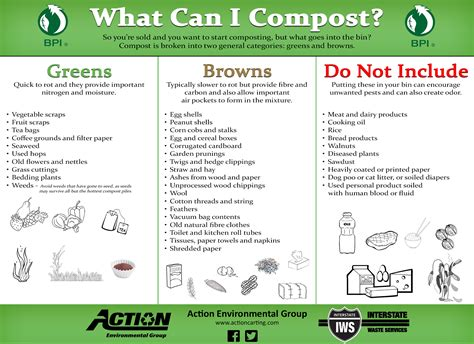 what can i be what to do with compost