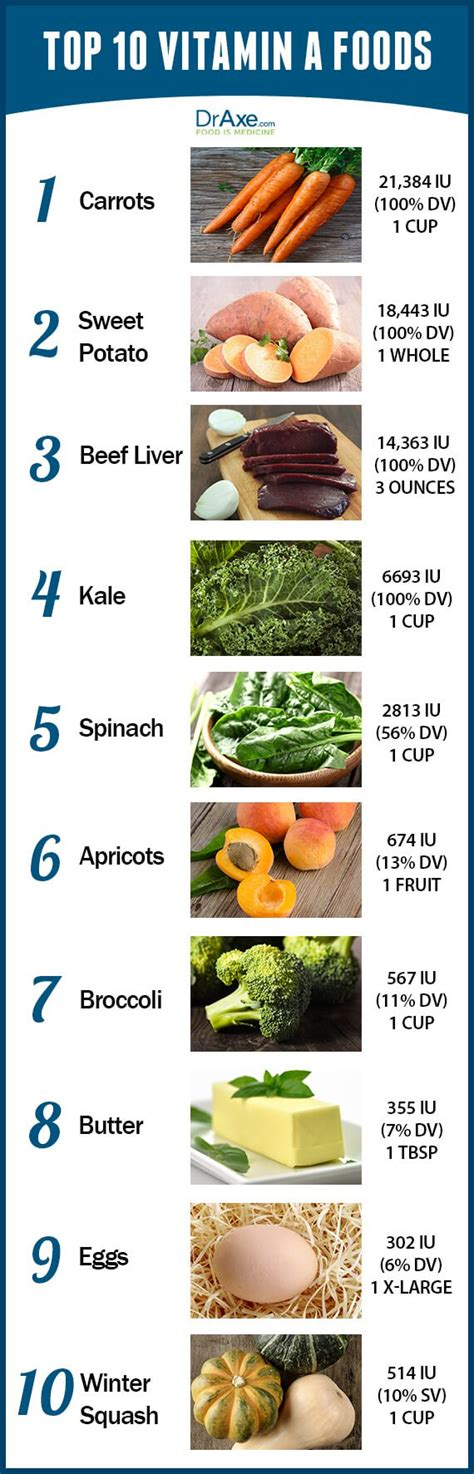 top 10 foods top 10 vitamin a foods dr axe