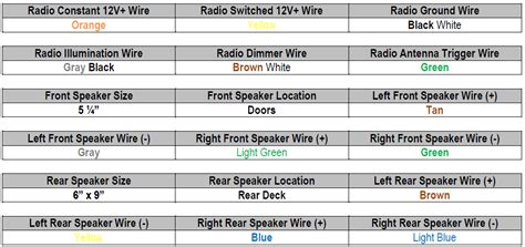 1997 buick lesabre stereo wiring diagram radiobuzz48