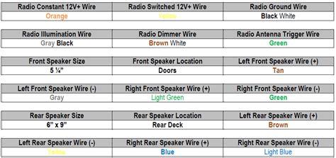 2012 hyundai veracruz car stereo wiring diagram radiobuzz48 1997 buick lesabre stereo wiring diagram radiobuzz48