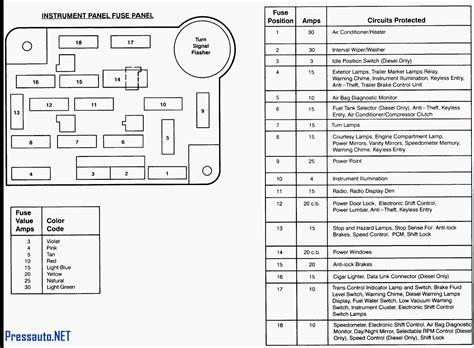 2010 ford f150 fuse box diagram f250 panel interior