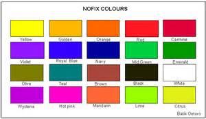 all about color no fix colour dyeman