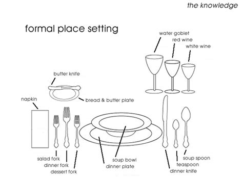 setting a formal table diagram the diagram above is the standard formal place setting as