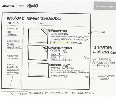 Visio Design 25 examples of wireframes and mockups sketches