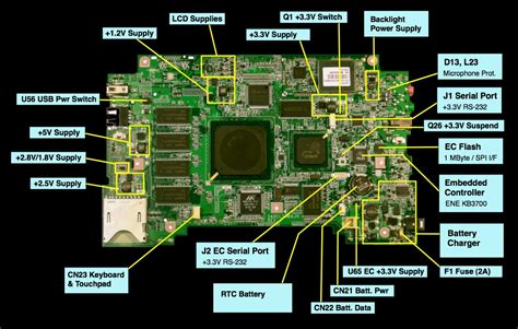 Laptop Motherboard Power Section by Testing The Charging Circuit On A Laptop Motherboard Part