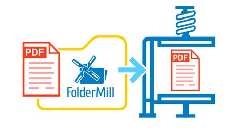 compress existing pdf foldermill 4 4 merge split compress pdf in batches