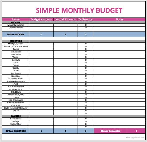 Monthly Budget Spreadsheet Frugal Fanatic Shop Simple Family Budget Template