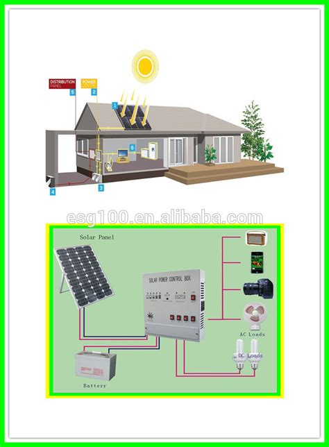 wholesale 300w 10 8kw home solar electricity generation
