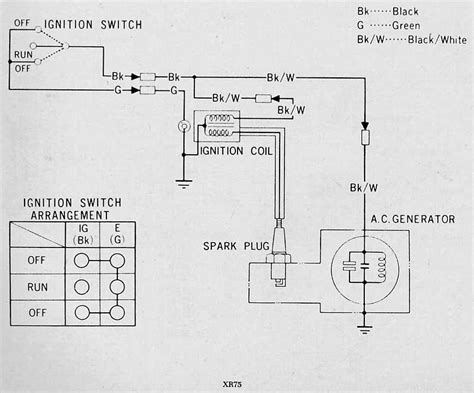 honda dirt bike ignition wiring diagram get free image