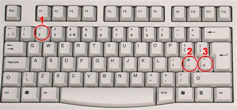 us keyboard layout pound sign the ultimate guide to computer keyboards around the world