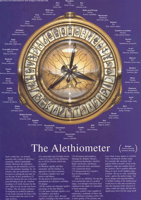 themes golden compass what is the golden compass alethometer symbols