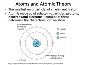 Are Electrons Protons Or Neutrons The Smallest Particles Introduction To Organic Chemistry Ppt