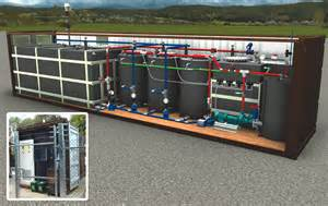 Micro Kitchen Design ad and biogas technology developments in uk biocycle