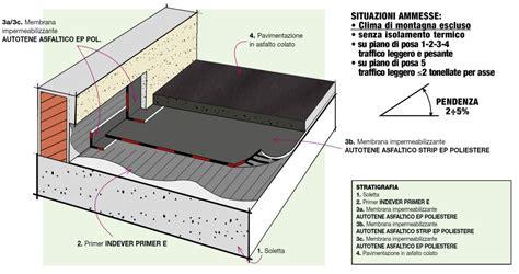 impermeabilizzazione terrazzo pavimentato dettaglio stratigrafia terrazza parking con