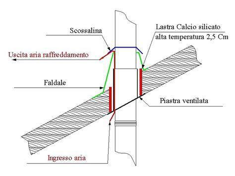 dimensione canna fumaria camino curve per canne fumarie doppia parete inox bi bi