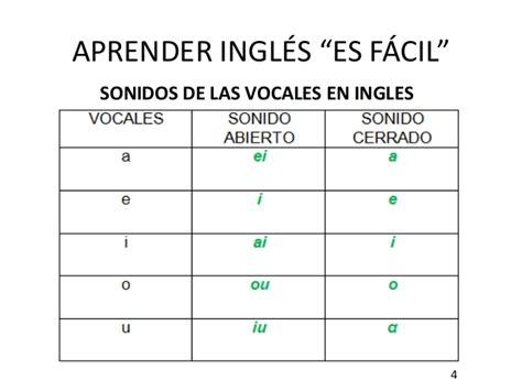 imagenes en ingles con las vocales aprender ingl 233 s unidad 1