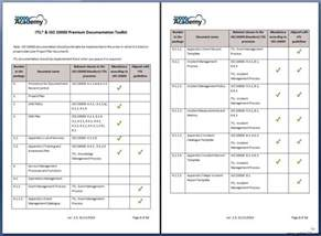 operational level agreement ola template template