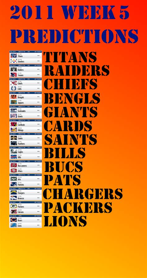 10 Predictions For 2011 by Logicaloptimizer 2011 Nfl Season Week 5 Picks