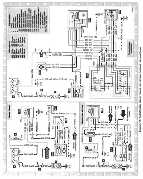 citroen berlingo 2008 remote start wiring diagrams