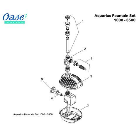 Mesin 1 Set Aquaries 9500 oase aquarius sets