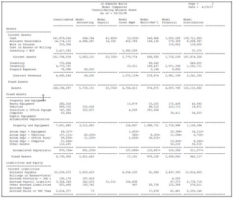 Consolidated Balance Sheet Template define and print consolidated financial reports
