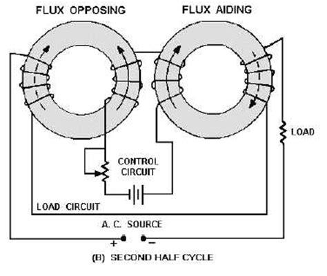 Mr Lester J Hendershot S Magnetic Generator Page 8