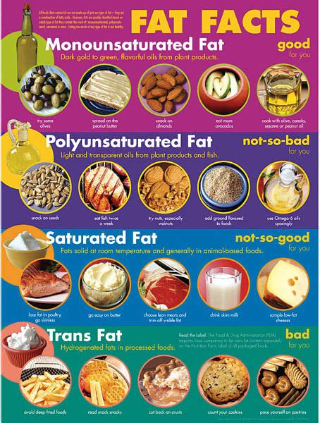 pictures 0f vegetables polyunsaturated foods food